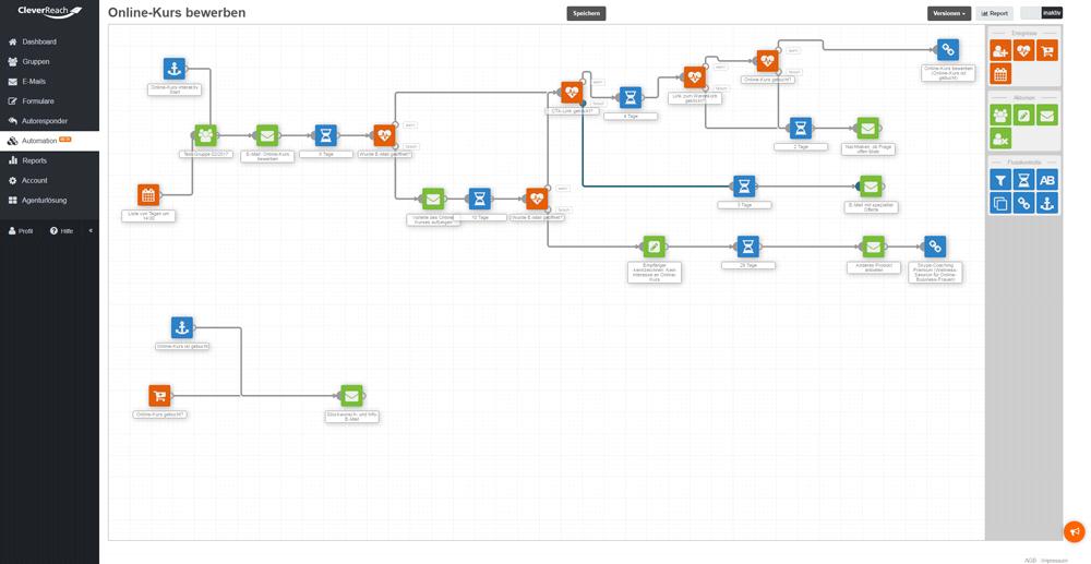 Automation mit CleverReach - Workflow der Kampagne Online-Kurs interaktiv vermarkten